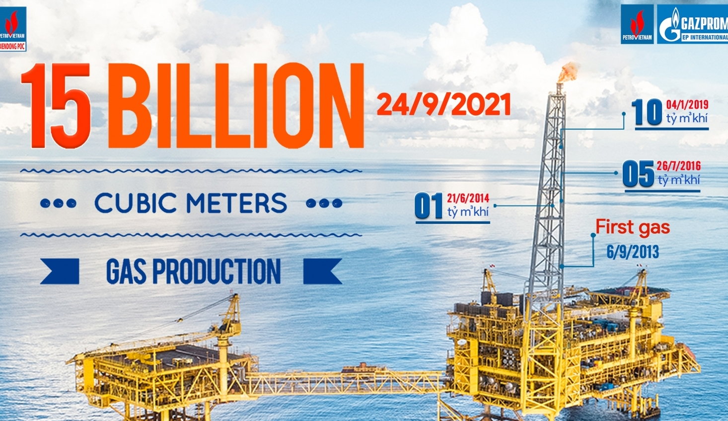 BIENDONG POC đạt mốc sản lượng khai thác 15 tỷ m3 khí: Thành quả đáng tự hào!